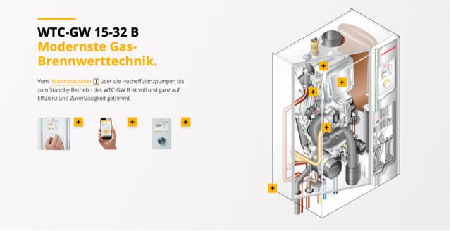 Gas-Brennwertkessel - weishaupt - helmut-groetschel.de